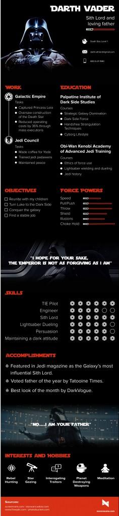darth-vader-resume